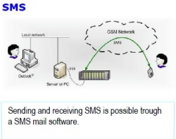 Mail to SMS / SMS to Mail